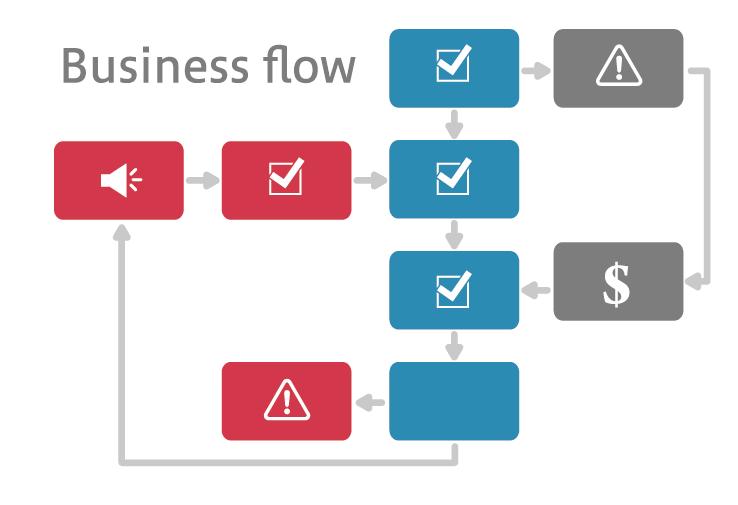 業務フローの可視化は生産性の向上に必須